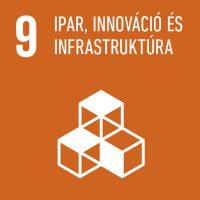 9 - Ipar, innováció és infrastruktúra
